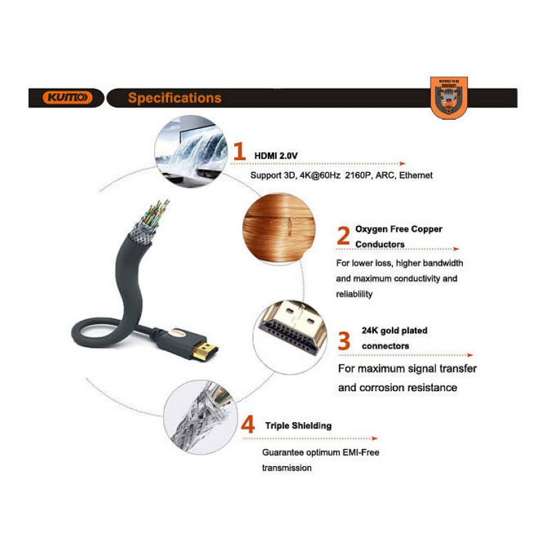Hdmi Connector Color Code New The Best Of 2018